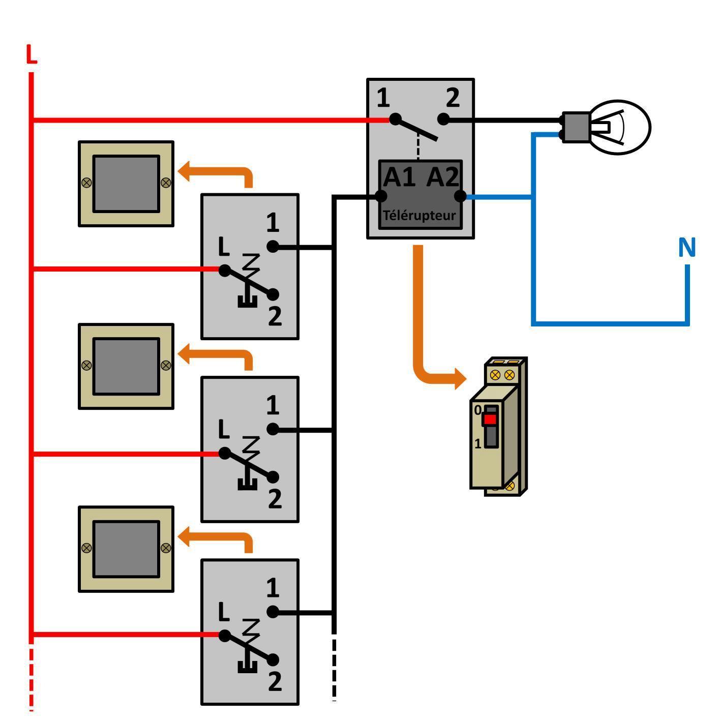 autoconstruction-autoconstructeur-télérupteur