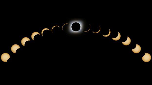 Resultado de imagen para eclipse solar total