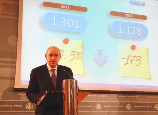 ministro interior datos muertos 2013