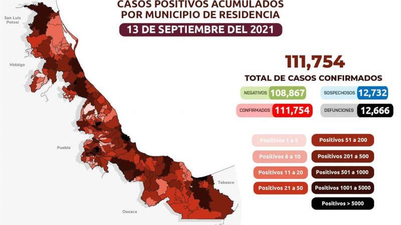 Veracruz acumula 12 mil 666 defunciones por Covid-19