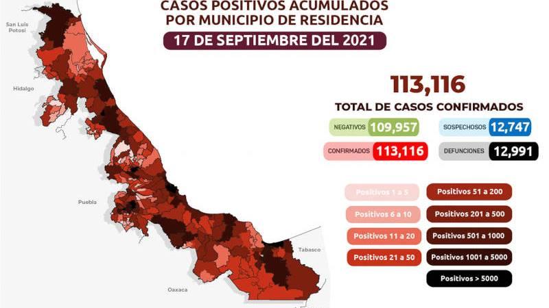 Veracruz se acerca a las 13 mil muertes acumuladas por Covid-19
