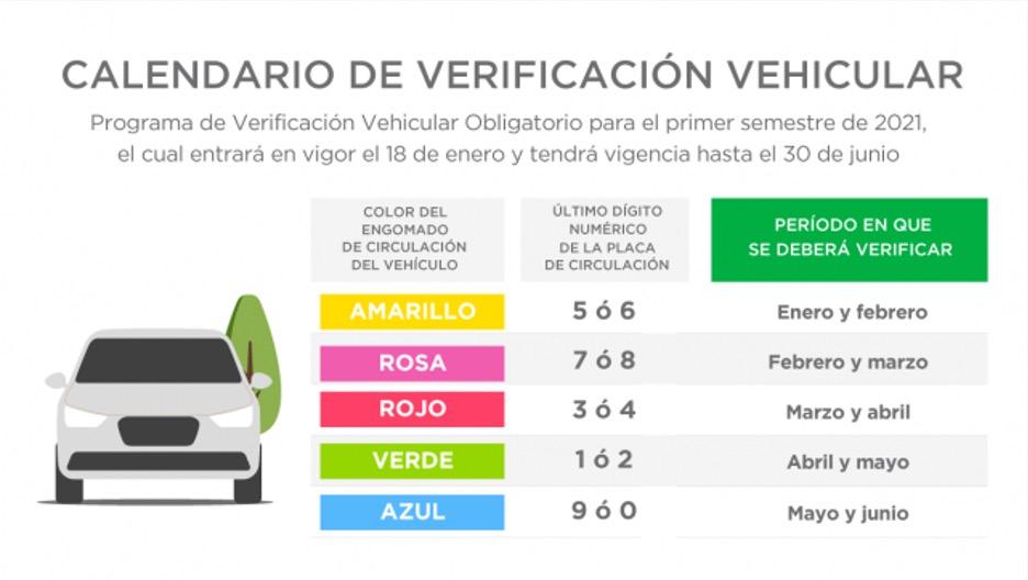 Calendario de Verificación vehicular 2021