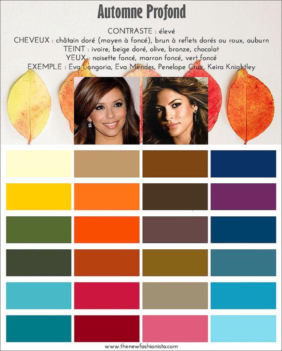 Farbtyp-Test