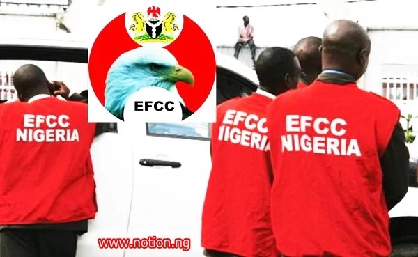 EFCC-Recruitment