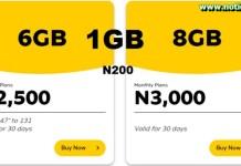 MTN Data Plan 200 for 1GB