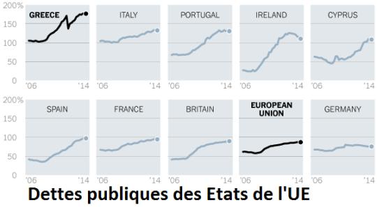 greek-debt-gdp-articleLarge