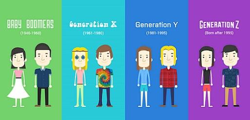 COMPRENDRE LES GENERATIONS