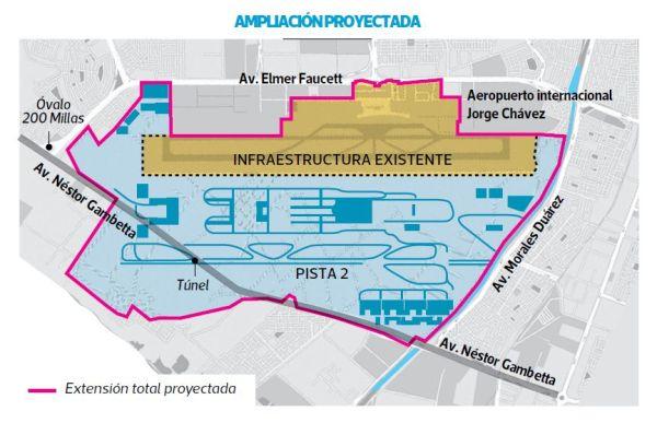 ampliacion-aeropuerto-jorge-chavez-2017