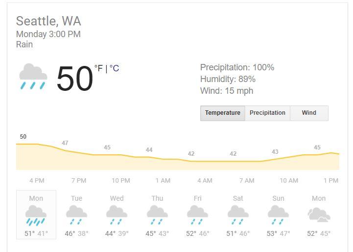 Weather 1-29-18