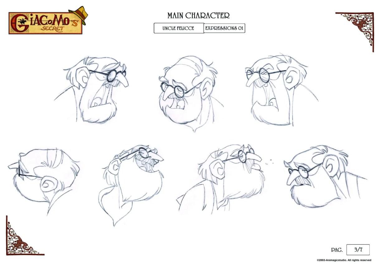 expresiones principios del diseño de personajes