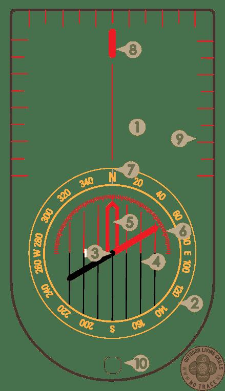 No Trace Bushcraft - Plate Compass