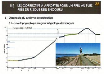 PPRL - Daiagnostic du système de protection