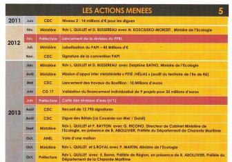 PPRL - Les actions menées par la CDC