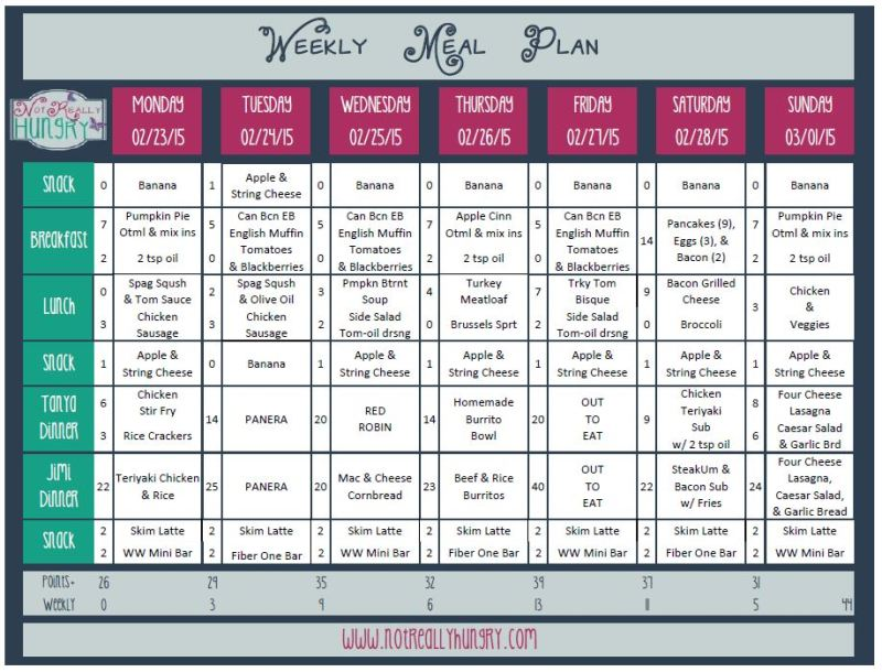 Weekly Meal Plan ~ 02/23/15