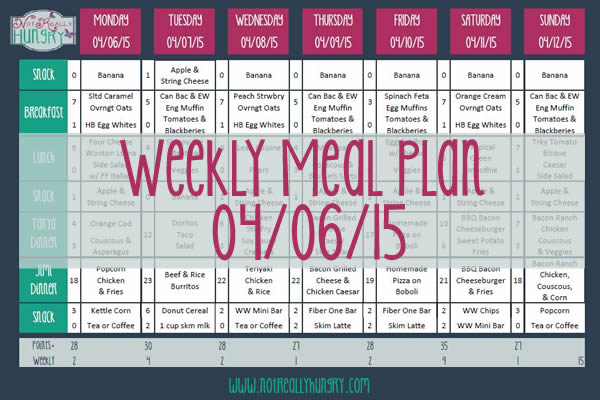 Weekly Meal Plan 040615f