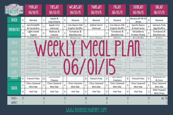 Weekly Meal Plan 06-01-15