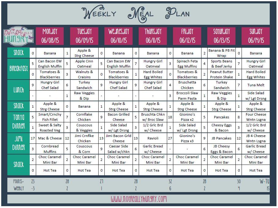 Weekly Meal Plan 06/08/15