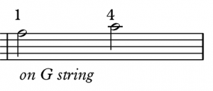 Left Hand Technique: Pivoting - figure 1