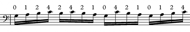 Left Hand Technique: Pivoting - figure 3