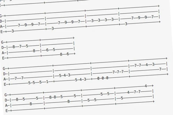 Learning Music: A Discussion on Bass Tab, Notation and Ears