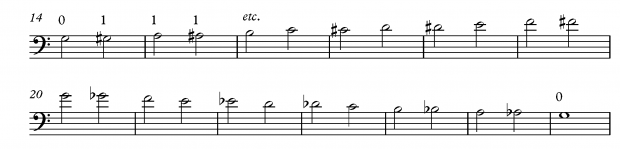 Introduction to Chromatic Scales: Figure 2