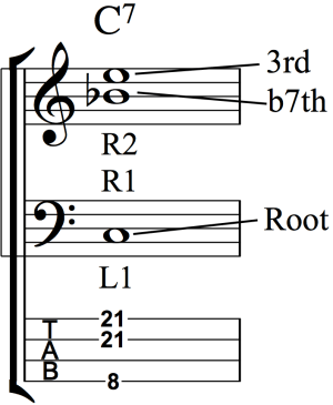 Developing Simultaneous Chordal and Bass Line Accompaniment - Fig 2c