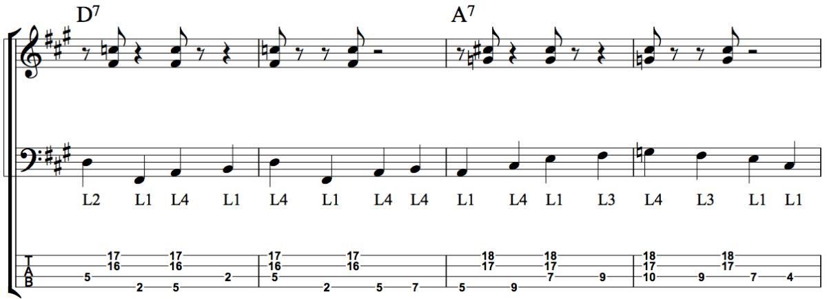 Rhythmic Displacement: Figure 6b