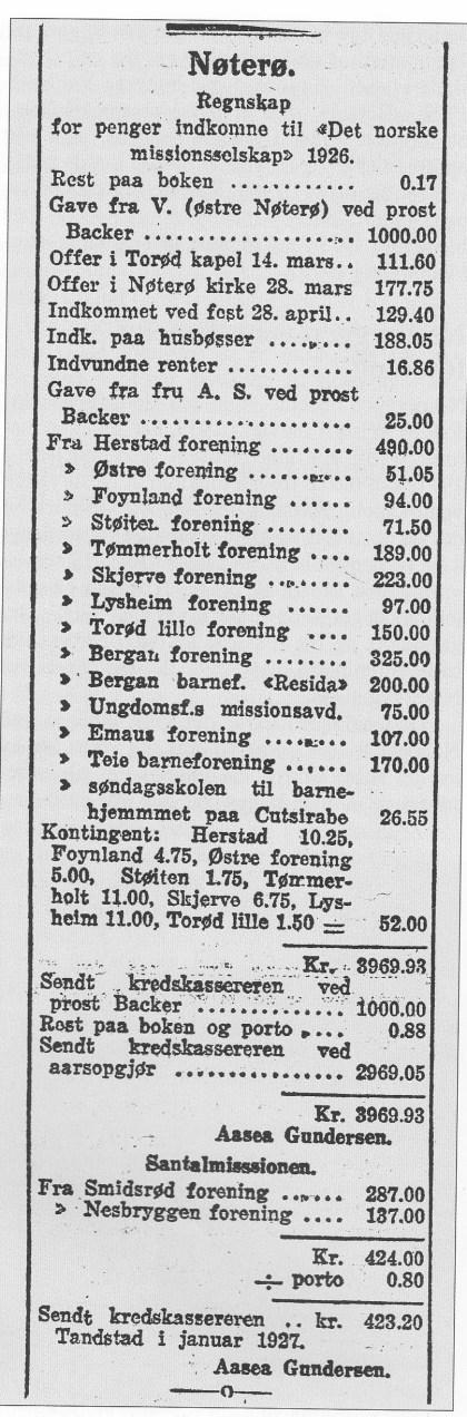 Annonse Tønsberg Blad 1927.
