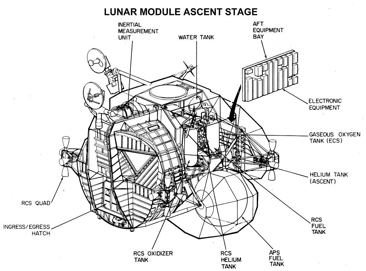 Nasa Rover Toy