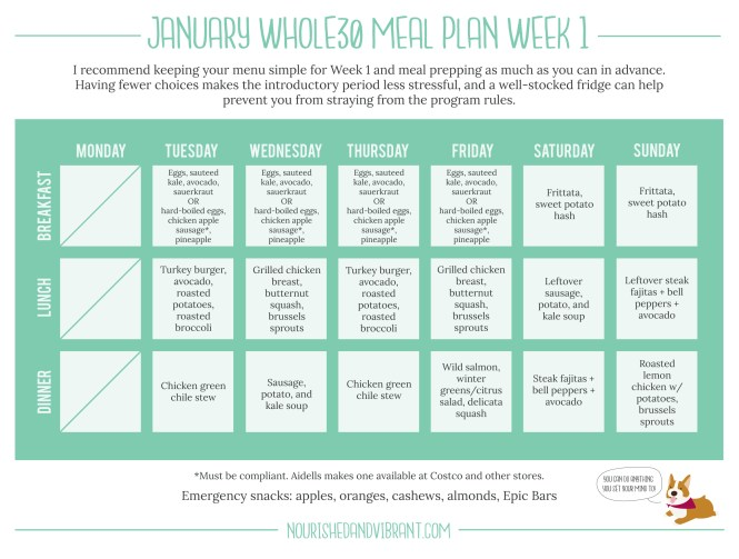 JANUARY-WHOLE-30-MEAL-PLAN-WEEK-1