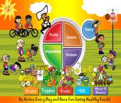 food pyramid active kids