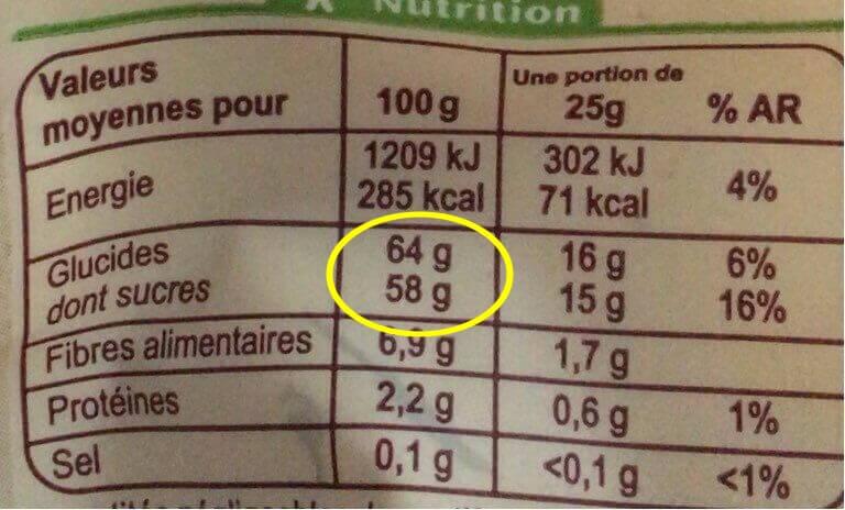 Tableau nutritionnel d'un fruit sec