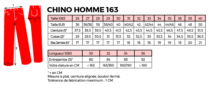 Guide des tailles - Chino 1083