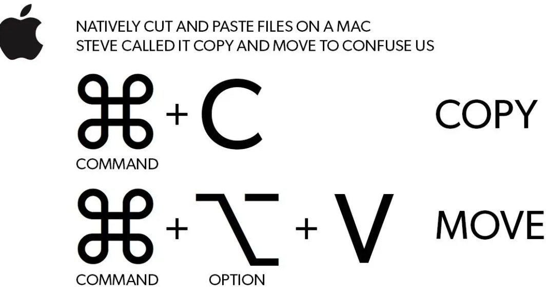 How to Copy, Cut, and Paste on a Mac