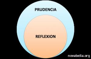REFLEXON 2