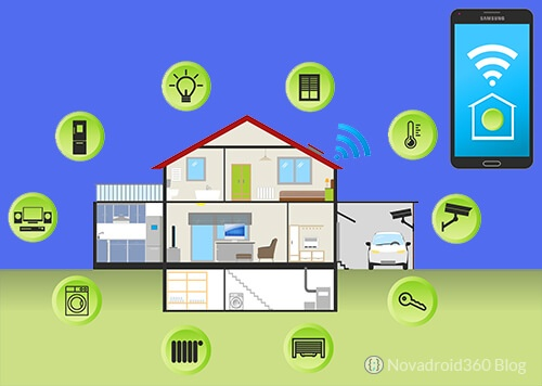 Internet-of-things-smart-home