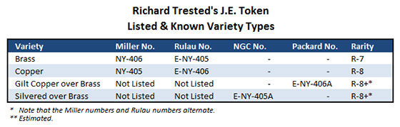 Richard Trested's J.E. Token Varieties