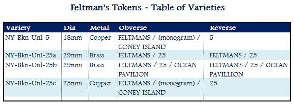 FeltmansTokens-TableOfVarieties-Revised