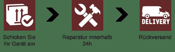 Express-Reparatur