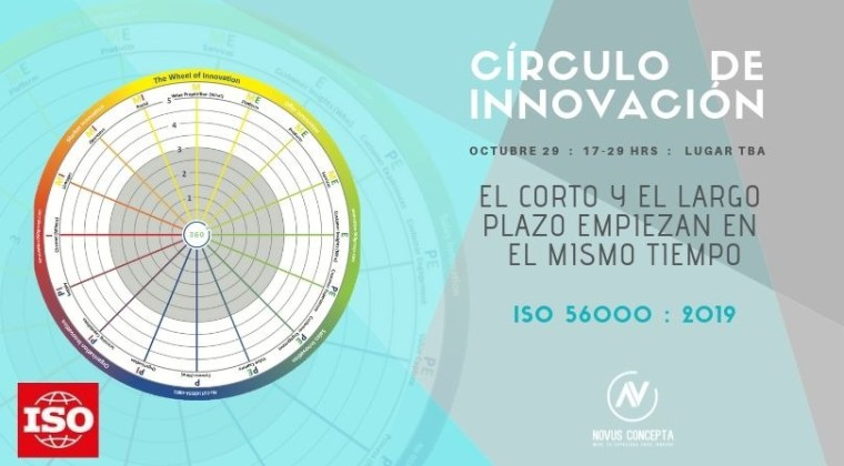 Promocional circulo de innovacion
