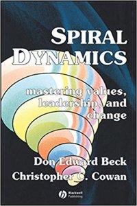 Spirale Dynamique et Hindouisme