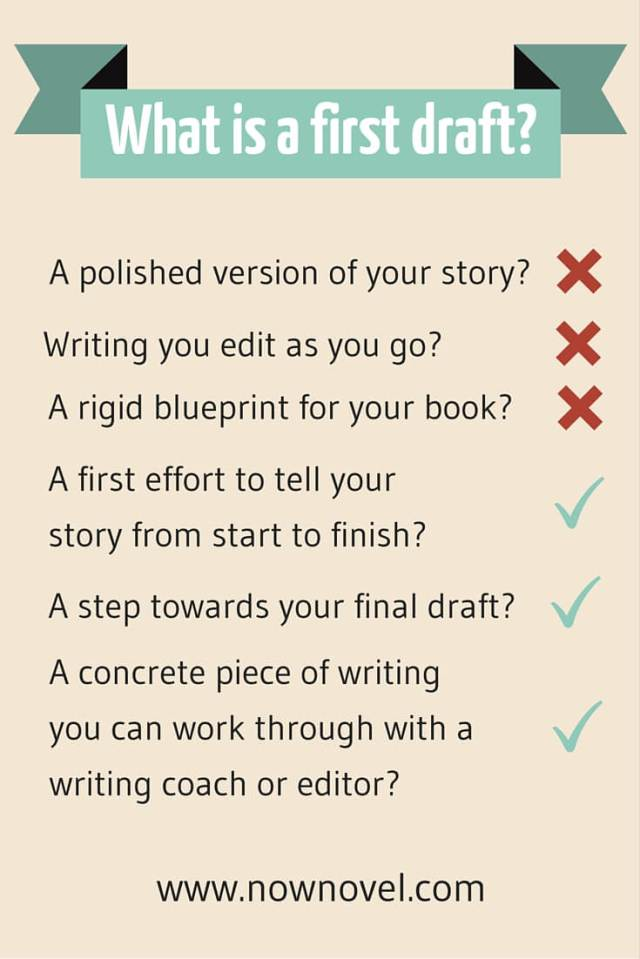 29 Steps to Writing a Book - 290 Tips (Part 29)  Now Novel