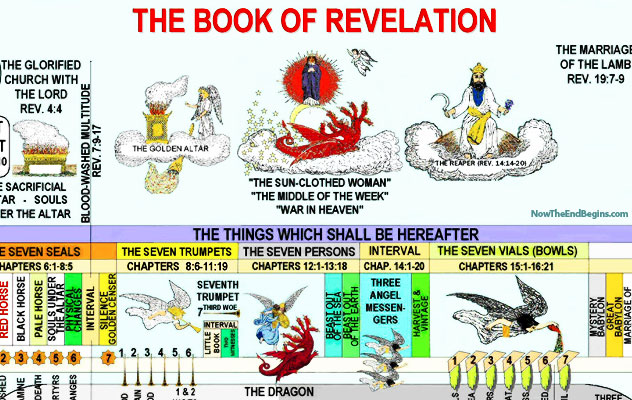 The-Bible-Believers-Rapture-To-Revelation-Timeline-Of-Events