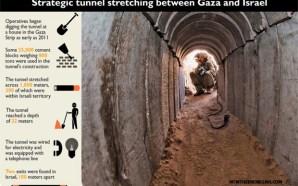 iran-transferring-millions-to-rebuild-hamas-terror-tunnel-in-gaza