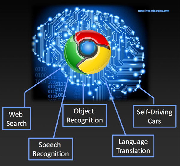 google-wants-to-chip-your-brain-singularity.rfid-microchip