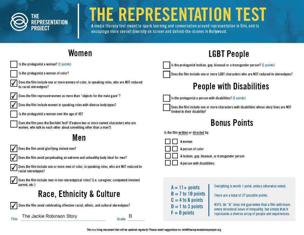 The Jackie Robinson Story Representation Test