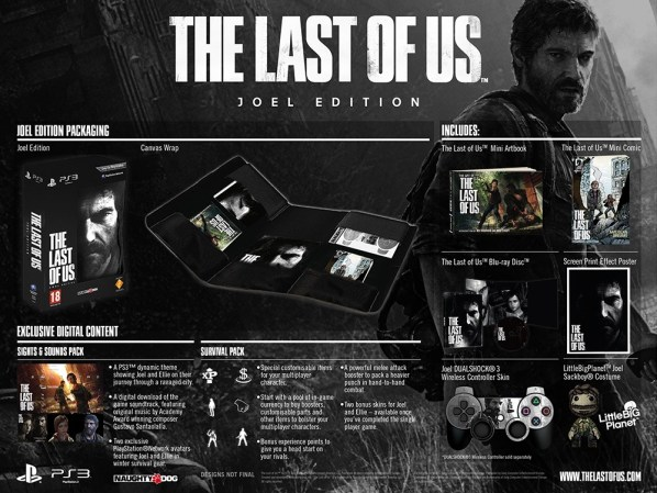 The Last Of Us CE Joel Edition