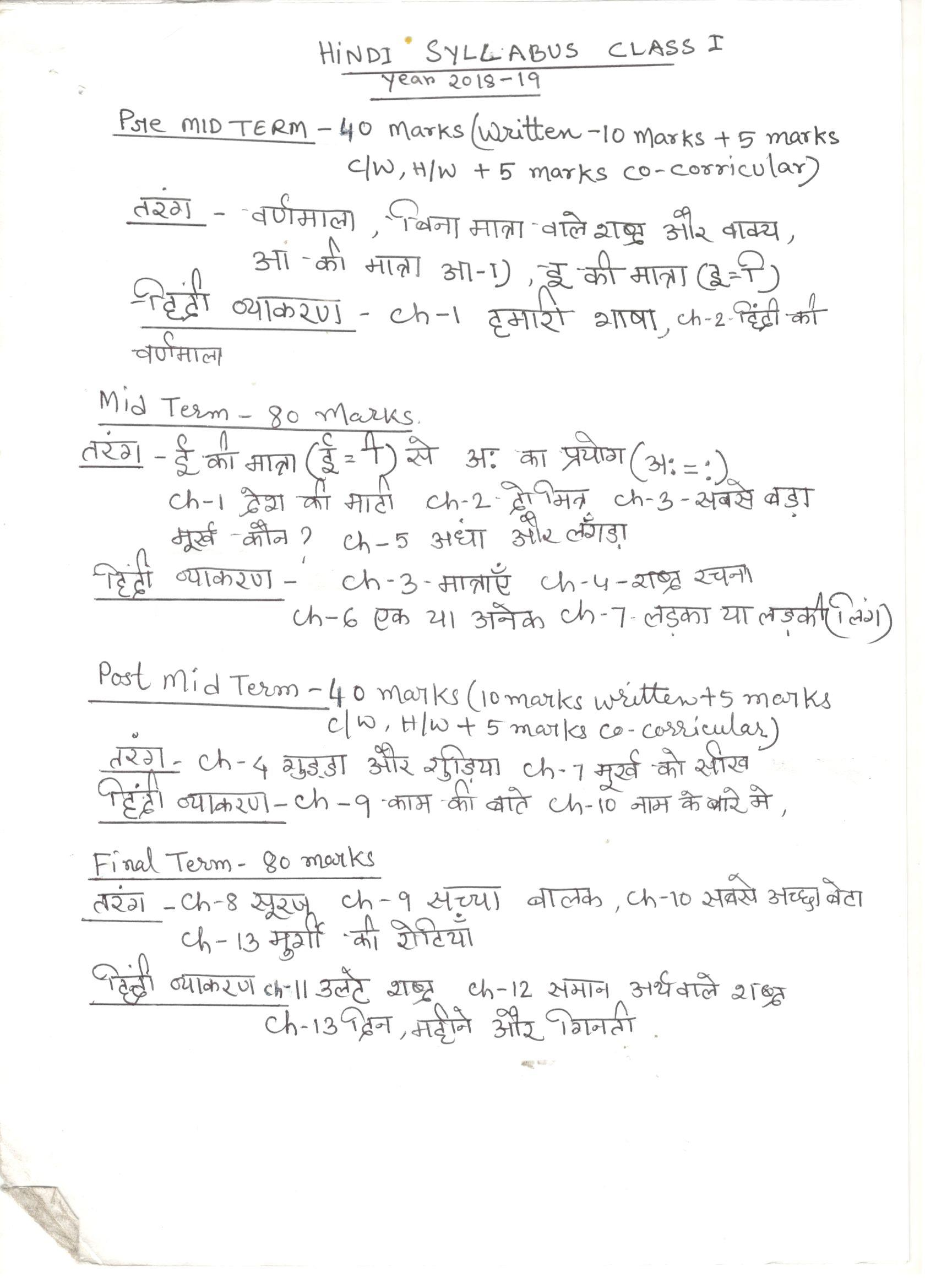 Syllabus Of Ukg Class Cbse