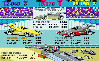 SSB scores 49190 at Super Sprint (Atari ST)
