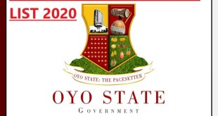Oyo Tescom final Shortlisted Candidates 2020 Second batch list is out check here